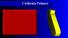 Election Background California - stock footage
