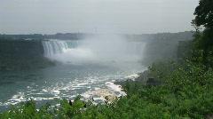 Panorama of Horseshoe Falls - stock footage