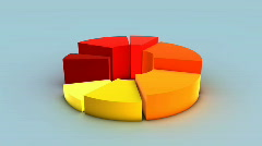 Growing colorful pie chart 1080p Stock Footage