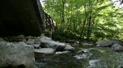 Smokey Mountain stream pan Stock Footage