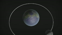 T193 earth orbit orbital moon Stock Footage
