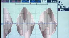Oscilloscope Test Patterns Stock Footage