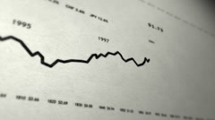 DOLLAR INDEX CHART HISTORY Stock Footage
