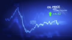 BLUE TECHNOLOGY OIL CANDLESTICK animation Stock Footage
