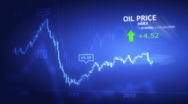 Stock Video Footage of BLUE TECHNOLOGY OIL CANDLESTICK animation