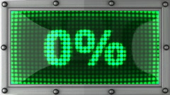 Percentage announcement on the LED display Stock Footage