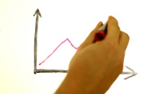 Man hand writing growth graph on the glass Stock Footage