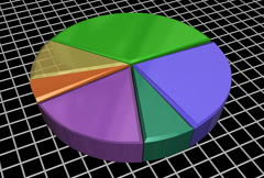 Segmented Pie Chart Animation (NTSC) Stock Footage