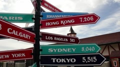 Sign post with different countries - stock footage