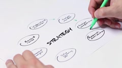 Man drawing business strategy flowchart Stock Footage