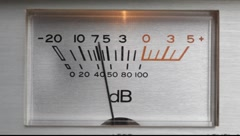 An analog VU meter Stock Footage