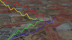 Four line graphs over scrolling Rupees animation Stock Footage