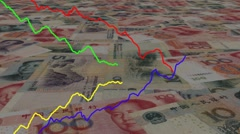 Four line graphs over scrolling Yuan animation Stock Footage