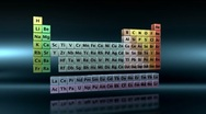 Stock Video Footage of Periodic Table of the Elements