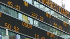 Stock Video Footage of Stock Ticker Market Dow Jones S&P Nasdaq