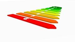 Home energy savings Stock Footage