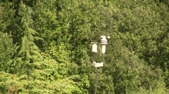 Devices meteorological station  Stock Footage