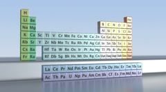 Periodic Table of the Elements Stock Footage