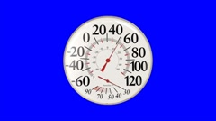 Thermometer Temperature Rising then Dropping - Blue Screen Stock Footage