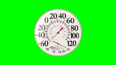 Thermometer Temperature Rising then Dropping Cycle - Green Screen looping Stock Footage