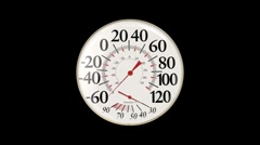 Thermometer Temperature Rising then Dropping Cycle - Black Screen looping Stock Footage