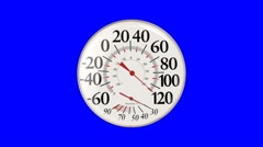 Temperture dropping then spining like crazy thermometer gauge Stock Footage