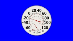 Solar Sun Global Warming Thermometer Temperature Gauge-Blue Screen Stock Footage