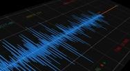 Seismograph (Computer Earthquake Data) Stock Footage