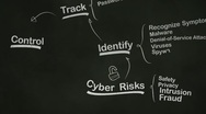 Stock Video Footage of Internet Security Brainstorming Mind Map on Blackboard