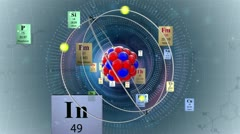 Scientific background. Atom model with elements of Periodic table and formulas Stock Footage