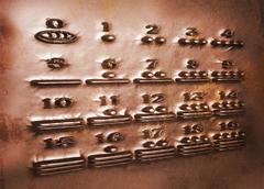 Maya numerals, artwork Stock Illustration