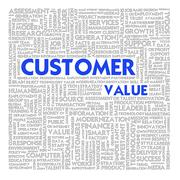 Word cloud for business concept,customer value Stock Illustration