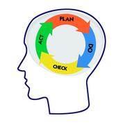 Stock Illustration of head with pdca model and word cloud outside for business concept