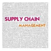 Stock Illustration of business word cloud for business and finance concept, supply chain