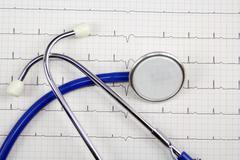 Heart Health Checkup Stock Photos