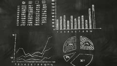 business graphs on blackboard chalkboard - stock footage
