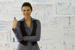Hispanic businesswoman standing near drawings on whiteboard Stock Photos
