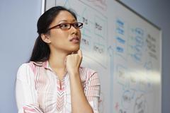 Asian businesswoman next to whiteboard Stock Photos