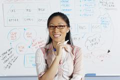 Portrait of Asian businesswoman in front of whiteboard Stock Photos