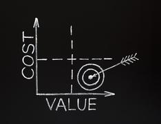 cost-value graph on blackboard - stock photo