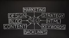 seo flow chart on blackboard - stock photo