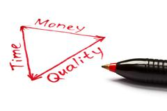 Time, money and quality balance with red pen Stock Photos