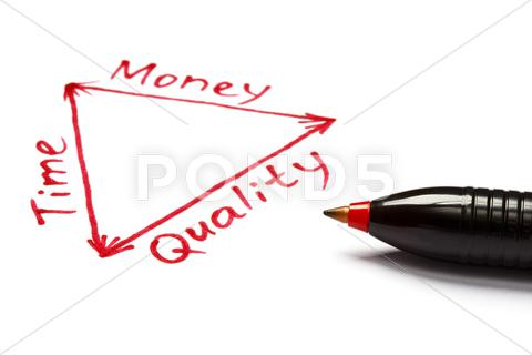 Stock photo of time, money and quality balance with red pen