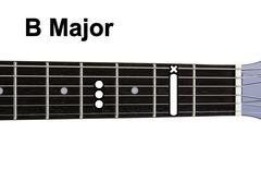 Guitar chords diagrams - b major Stock Photos