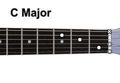 Guitar chords diagrams - c major Stock Photos