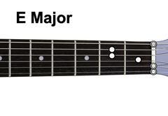 guitar chords diagrams - e major - stock photo