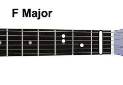 Guitar chords diagrams - f major Stock Photos