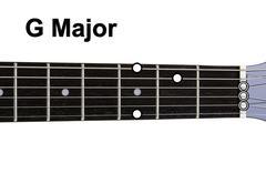 Guitar chords diagrams - g major Stock Photos
