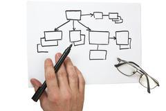 Arm marker draws a block diagram Stock Photos