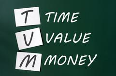 Tvm acronym for time, value and money Stock Photos